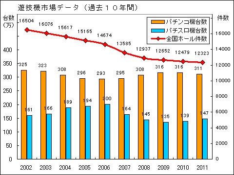 yuugiki_data_20121118_v1.PNG