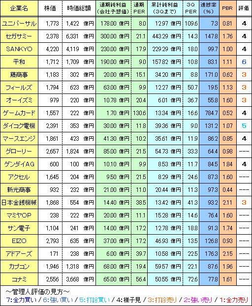 yuugikikanren_20140228_v1.PNG