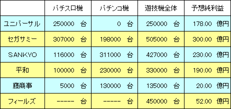 yuugikikanren_20140319_v2.PNG