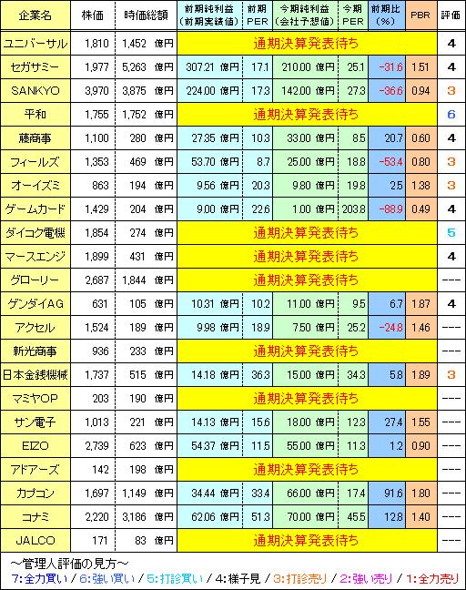 yuugikikanren_20140511_v3.PNG