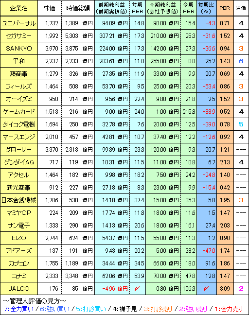 yuugikikanren_20140715_v1.PNG