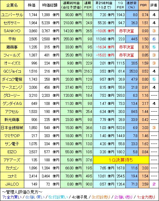 yuugikikanren_20140810_v1.PNG