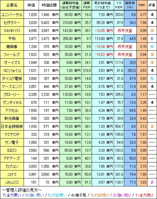 yuugikikanren_20140815_v1.PNG